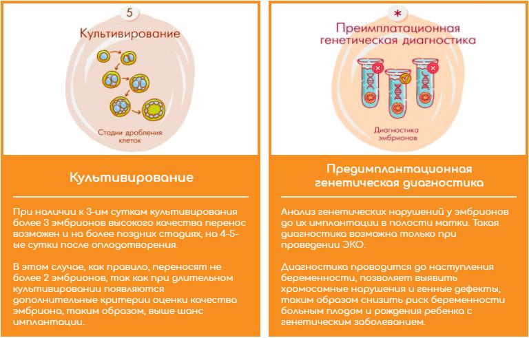 Флуоресцентная гистероскопия лекарственные и косметические средства